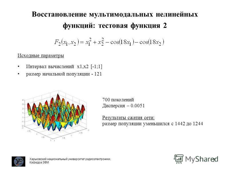 7 Восстановление мультимодальных нелинейных функций: тестовая функция 2 Харьковский национальный университет радиоэлектроники, Кафедра ЭВМ Исходные параметры Интервал вычислений x1,x2 [-1;1] размер начальной популяции - 121 Результаты сжатия сети: ра