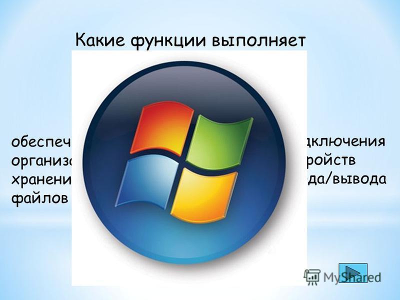 Какие функции выполняет операционная система? обеспечение организации и хранения файлов организация диалога с пользователем, управления аппаратурой и ресурсами компьютера подключения устройств ввода/вывода нет