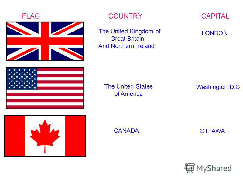 FLAG COUNTRY CAPITAL The United Kingdom of Great Britain And Northern Ireland LONDON The United States of America Washington D.C. CANADA OTTAWA