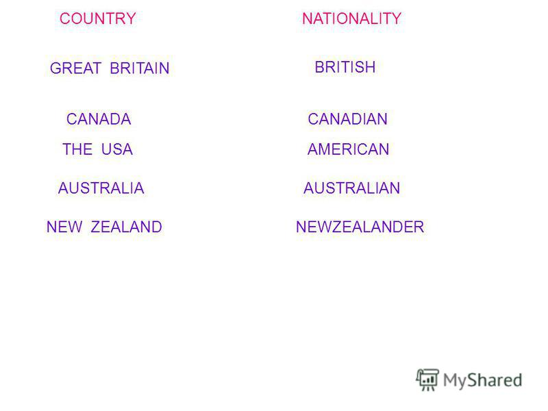 GREAT BRITAIN BRITISH COUNTRY NATIONALITY CANADA CANADIAN THE USA AMERICAN AUSTRALIA AUSTRALIAN NEW ZEALAND NEWZEALANDER