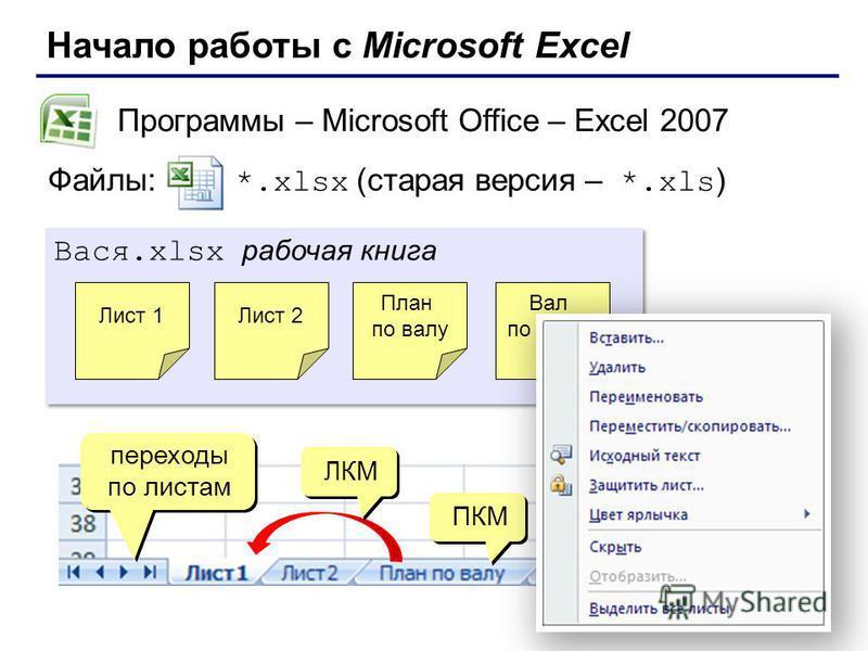 3 Начало работы с Microsoft Excel Программы – Microsoft Office – Excel 2007 Файлы: *.xlsx (старая версия – *.xls ) Вася.xlsx рабочая книга Лист 1Лист 2 План по валу Вал по плану переходы по листам ЛКМ ПКМ новый лист