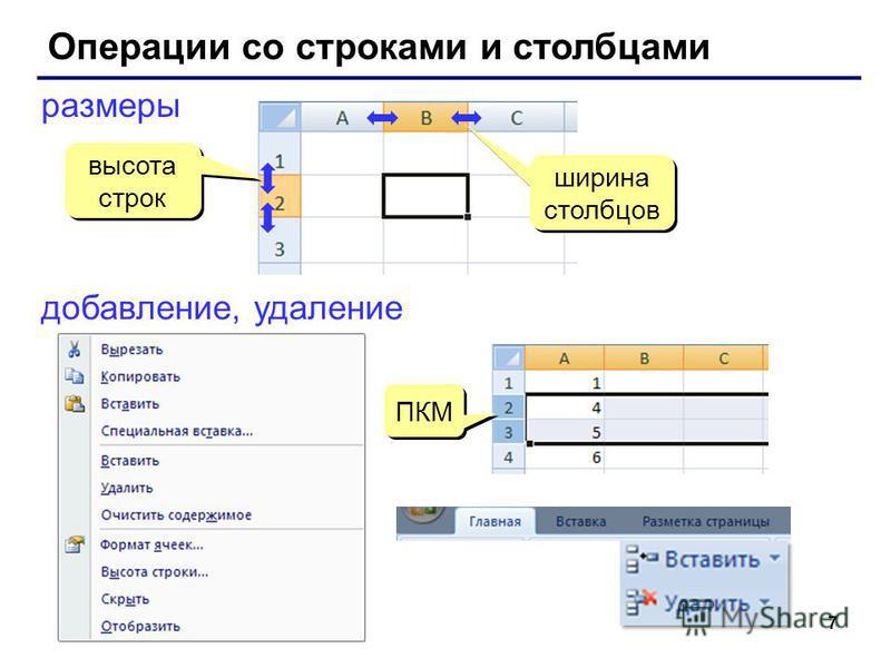 7 Операции со строками и столбцами размеры высота строк ширина столбцов ширина столбцов добавление, удаление ПКМ