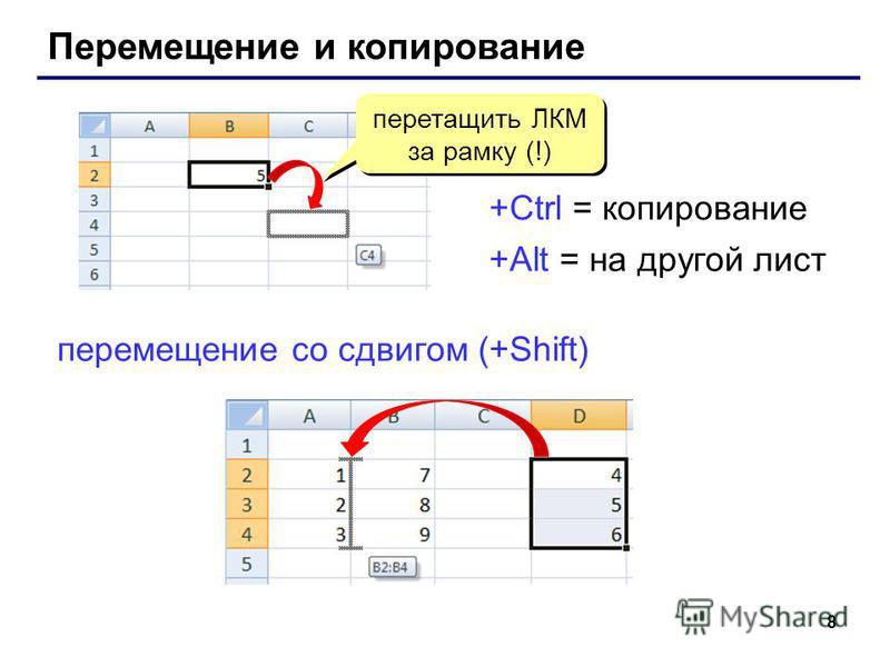 8 Перемещение и копирование перетащить ЛКМ за рамку (!) перетащить ЛКМ за рамку (!) +Ctrl = копирование +Alt = на другой лист перемещение со сдвигом (+Shift)