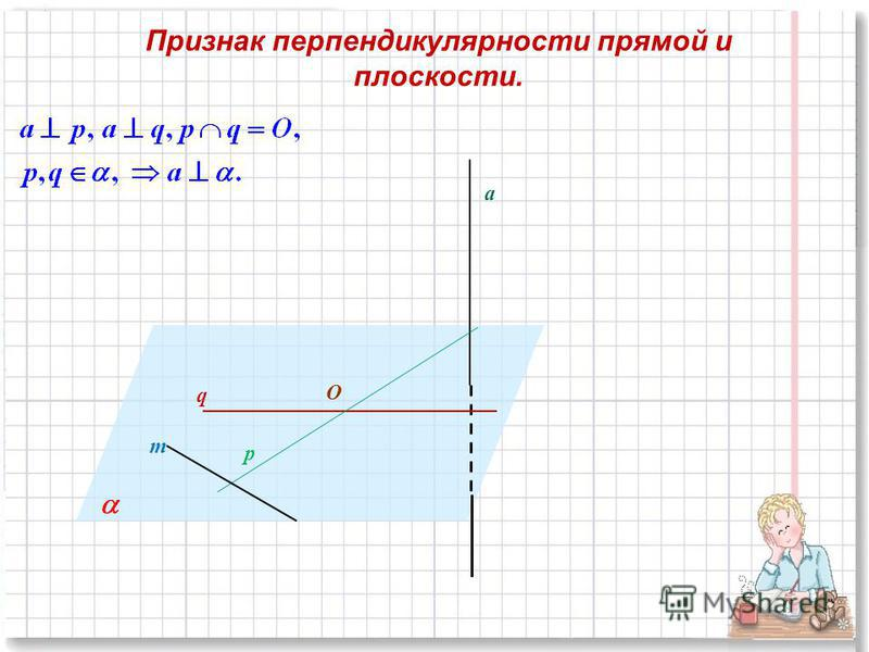 q p O m a Признак перпендикулярности прямой и плоскости.