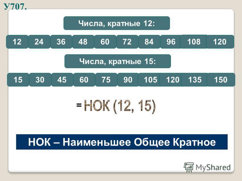 У707. Числа, кратные 12: 1224364860728496 108 120 Числа, кратные 15: 153045607590105120 135 150 = НОК – Наименьшее Общее Кратное