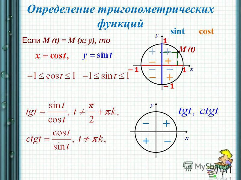 Определение тригонометрических функций Если M (t) = M (x; y), то x y + + – – x y + + + + – – – – M (t) – 1 1 1 sintcost