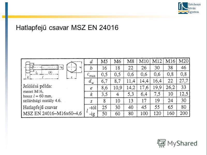 Hatlapfejű csavar MSZ EN 24016