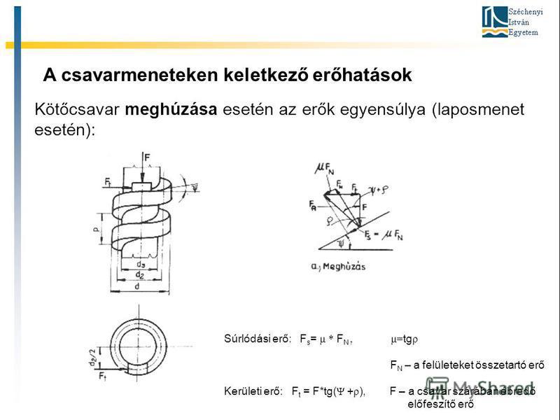 A csavarmeneteken keletkező erőhatások Kötőcsavar meghúzása esetén az erők egyensúlya (laposmenet esetén): Súrlódási erő: F s = μ * F N, μ= tg ρ F N – a felületeket összetartó erő Kerületi erő: F t = F*tg( Ψ + ρ ), F – a csavar szárában ébredő előfes