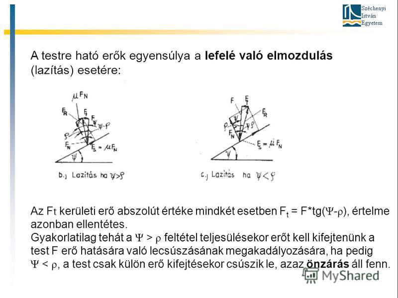 A testre ható erők egyensúlya a lefelé való elmozdulás (lazítás) esetére: Az F t kerületi erő abszolút értéke mindkét esetben F t = F*tg( Ψ - ρ ), értelme azonban ellentétes. Gyakorlatilag tehát a Ψ > ρ feltétel teljesülésekor erőt kell kifejtenünk a