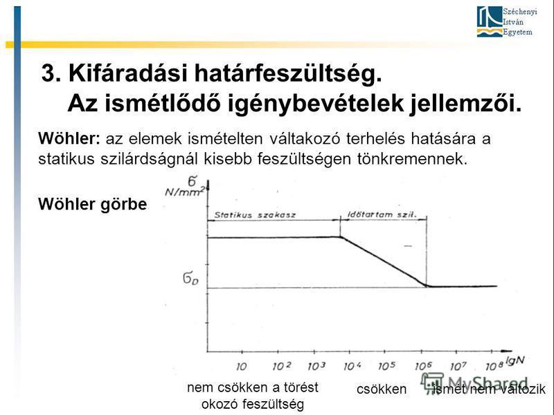 3. Kifáradási határfeszültség. Az ismétlődő igénybevételek jellemzői. Wöhler görbe nem csökken a törést okozó feszültség csökkenismét nem változik Wöhler: az elemek ismételten váltakozó terhelés hatására a statikus szilárdságnál kisebb feszültségen t