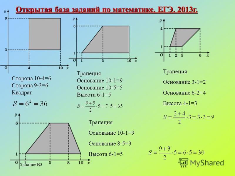 Задание В3 Открытая база заданий по математике. ЕГЭ. 2013 г. Сторона 10-4=6 Сторона 9-3=6 Квадрат Трапеция Основание 10-1=9 Основание 10-5=5 Высота 6-1=5 Трапеция Основание 3-1=2 Основание 6-2=4 Высота 4-1=3 Трапеция Основание 10-1=9 Основание 8-5=3