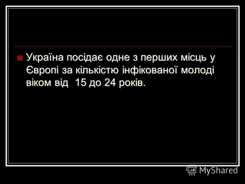 Україна посідає одне з перших місць у Європі за кількістю інфікованої молоді віком від 15 до 24 років. Україна посідає одне з перших місць у Європі за кількістю інфікованої молоді віком від 15 до 24 років.