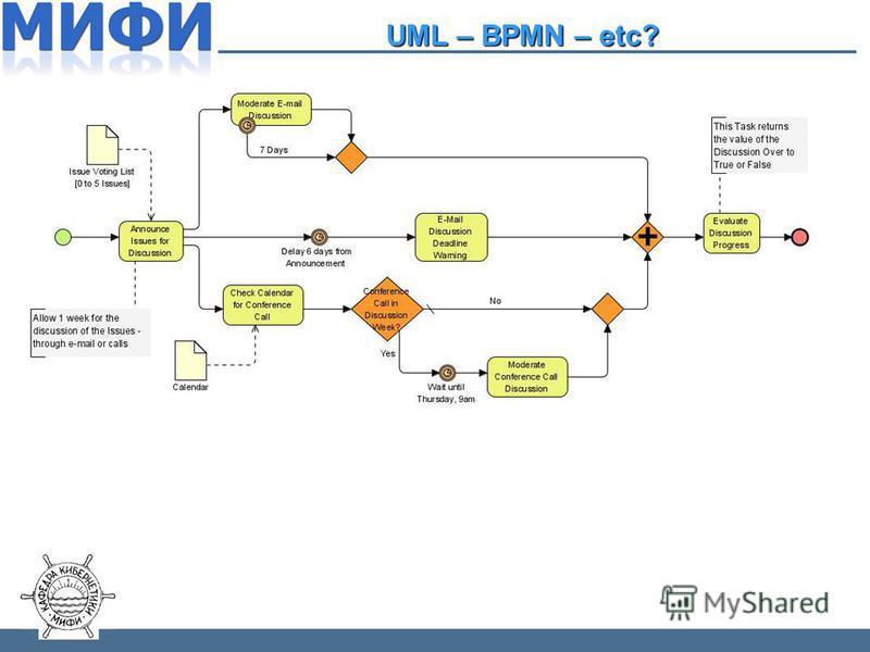 UML – BPMN – etc?
