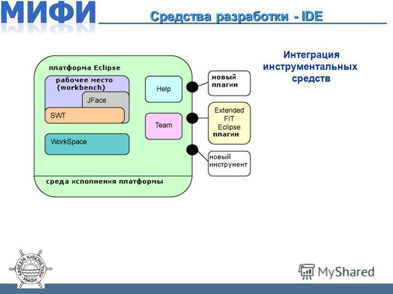 Интеграция инструментальных средств