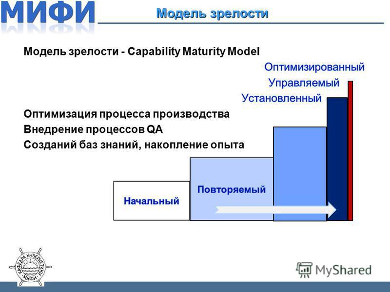 Модель зрелости Модель зрелости