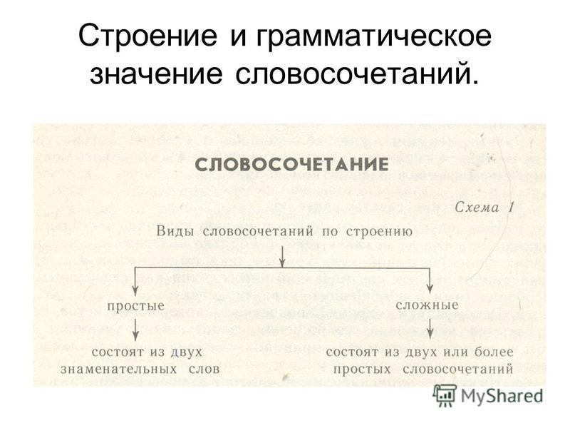 Строение и грамматическое значение словосочетаний.