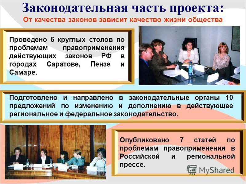 Проведено 6 круглых столов по проблемам правоприменения действующих законов РФ в городах Саратове, Пензе и Самаре. Подготовлено и направлено в законодательные органы 10 предложений по изменению и дополнению в действующее региональное и федеральное за