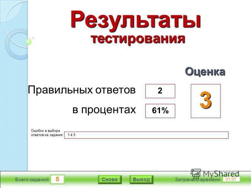 5 01:07 2 61% 3 Всего заданий Затрачено времени Снова Выход Правильных ответов в процентах Оценка Результаты тестирования 1 4 5 Ошибки в выборе ответов на задания: