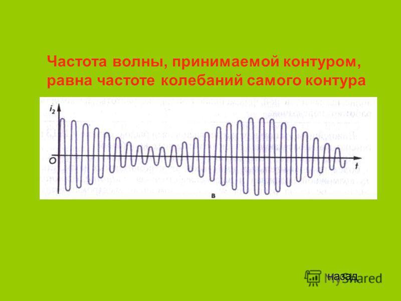 Частота волны, принимаемой контуром, равна частоте колебаний самого контура назад