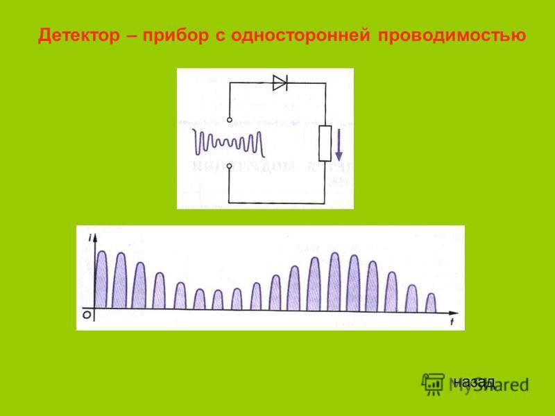 Детектор – прибор с односторонней проводимостью назад