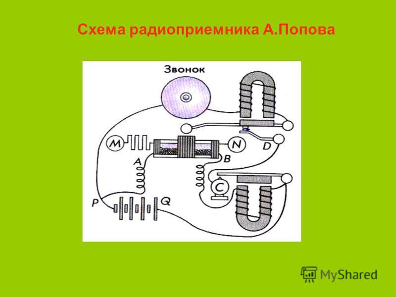 Схема радиоприемника А.Попова