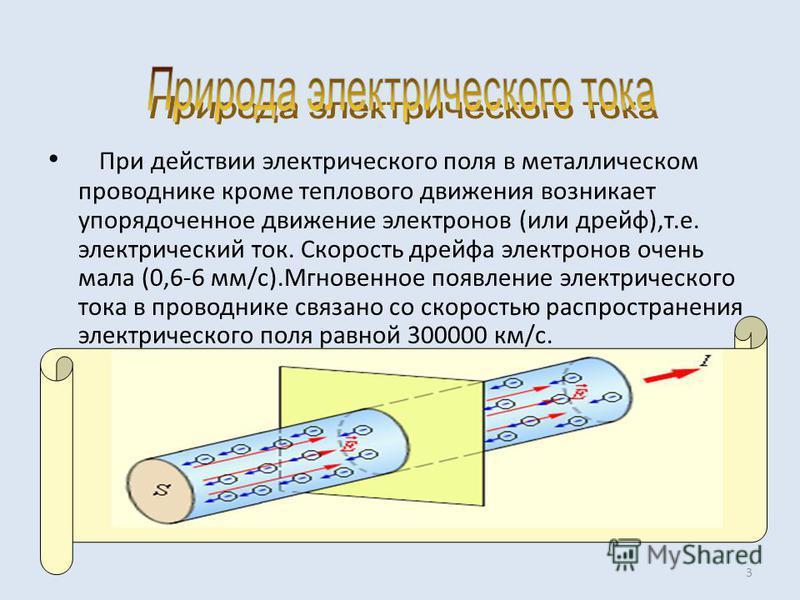 При действии электрического поля в металлическом проводнике кроме теплового движения возникает упорядоченное движение электронов (или дрейф),т.е. электрический ток. Скорость дрейфа электронов очень мала (0,6-6 мм/с).Мгновенное появление электрическог
