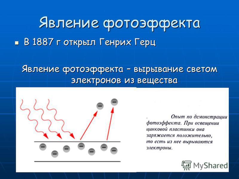 Явление фотоэффекта В 1887 г открыл Генрих Герц В 1887 г открыл Генрих Герц Явление фотоэффекта – вырывание светом электронов из вещества