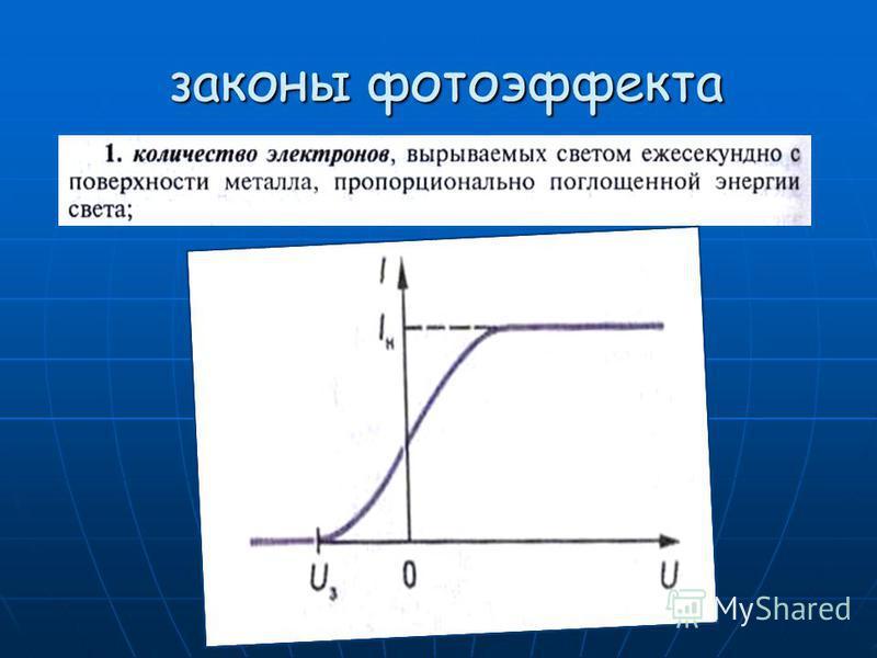 законы фотоэффекта законы фотоэффекта
