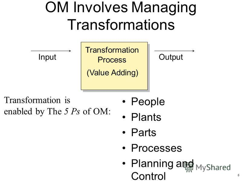 6 OM Involves Managing Transformations InputOutput People Plants Parts Processes Planning and Control Transformation Process (Value Adding) Transformation is enabled by The 5 Ps of OM: