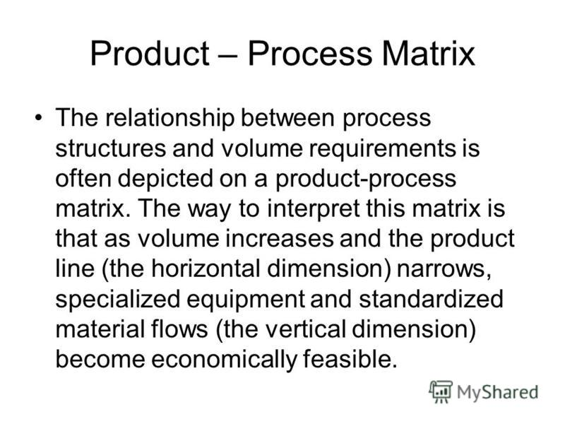 the interrelationship between product design and process selection