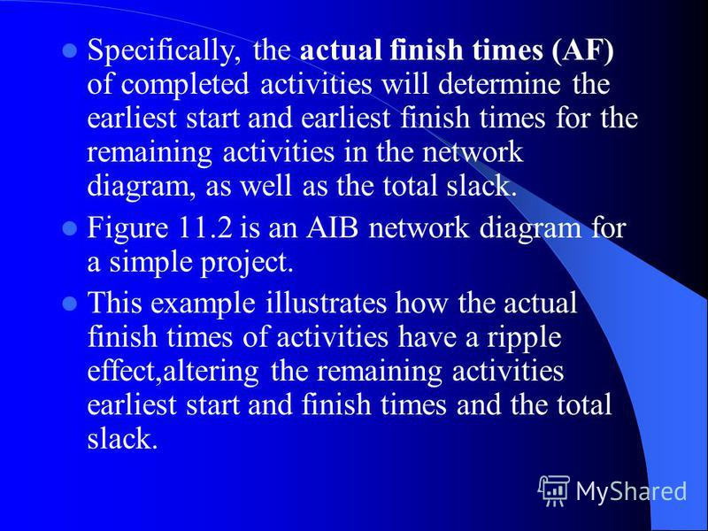 Specifically, the actual finish times (AF) of completed activities will determine the earliest start and earliest finish times for the remaining activities in the network diagram, as well as the total slack. Figure 11.2 is an AIB network diagram for