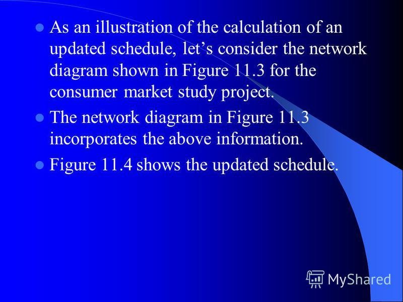 As an illustration of the calculation of an updated schedule, lets consider the network diagram shown in Figure 11.3 for the consumer market study project. The network diagram in Figure 11.3 incorporates the above information. Figure 11.4 shows the u