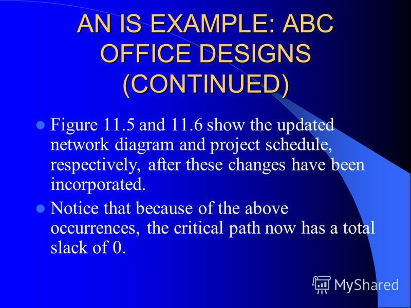 AN IS EXAMPLE: ABC OFFICE DESIGNS (CONTINUED) Figure 11.5 and 11.6 show the updated network diagram and project schedule, respectively, after these changes have been incorporated. Notice that because of the above occurrences, the critical path now ha