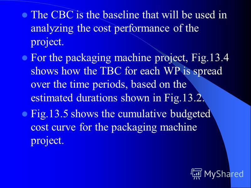 The CBC is the baseline that will be used in analyzing the cost performance of the project. For the packaging machine project, Fig.13.4 shows how the TBC for each WP is spread over the time periods, based on the estimated durations shown in Fig.13.2.