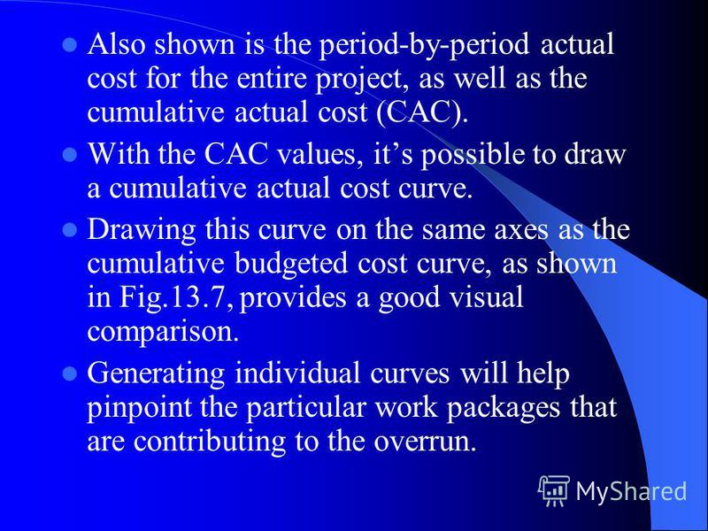 Also shown is the period-by-period actual cost for the entire project, as well as the cumulative actual cost (CAC). With the CAC values, its possible to draw a cumulative actual cost curve. Drawing this curve on the same axes as the cumulative budget
