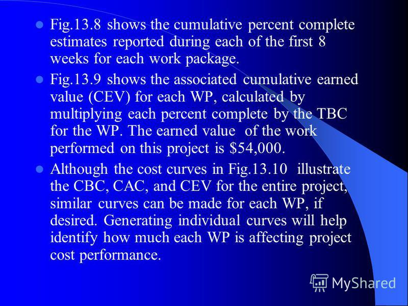 Fig.13.8 shows the cumulative percent complete estimates reported during each of the first 8 weeks for each work package. Fig.13.9 shows the associated cumulative earned value (CEV) for each WP, calculated by multiplying each percent complete by the