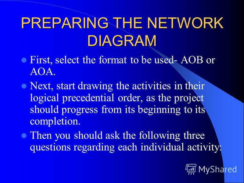 PREPARING THE NETWORK DIAGRAM First, select the format to be used- AOB or AOA. Next, start drawing the activities in their logical precedential order, as the project should progress from its beginning to its completion. Then you should ask the follow