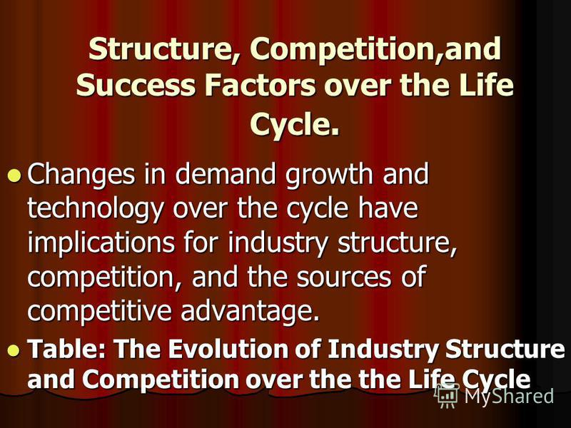 Structure, Competition,and Success Factors over the Life Cycle. Changes in demand growth and technology over the cycle have implications for industry structure, competition, and the sources of competitive advantage. Changes in demand growth and techn