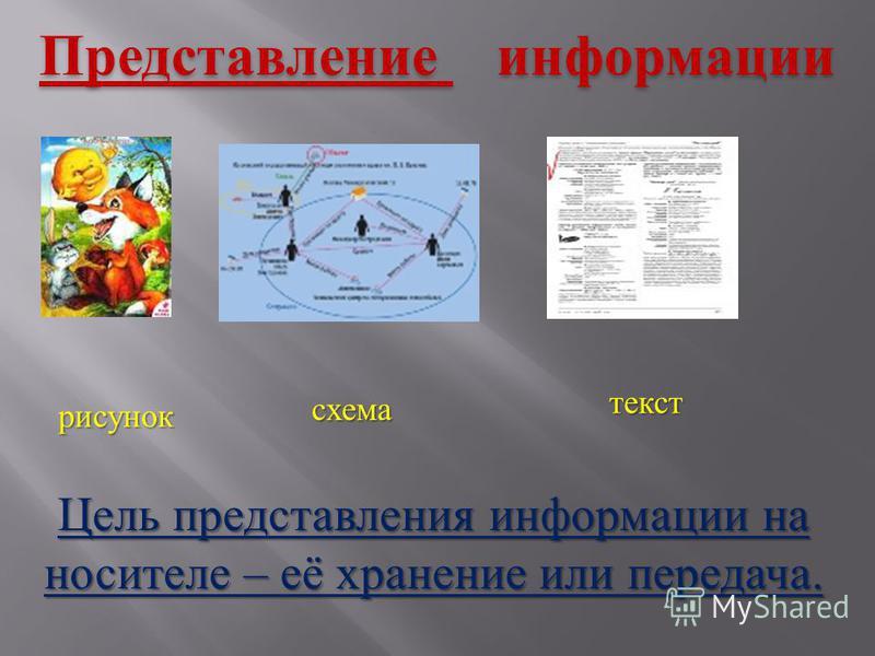 Представление информации рисунок схема текст Цель представления информации на носителе – её хранение или передача.