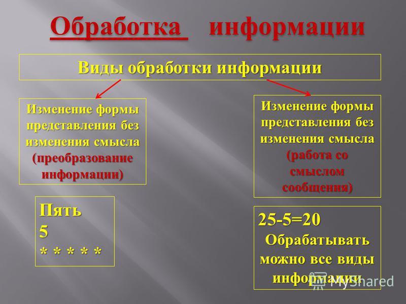 Обработка информации Виды обработки информации Изменение формы представления без изменения смысла ( работа со смыслом сообщения ) Изменение формы представления без изменения смысла ( преобразование информации ) Пять 5 * * * * * 25-5=20 Обрабатывать м