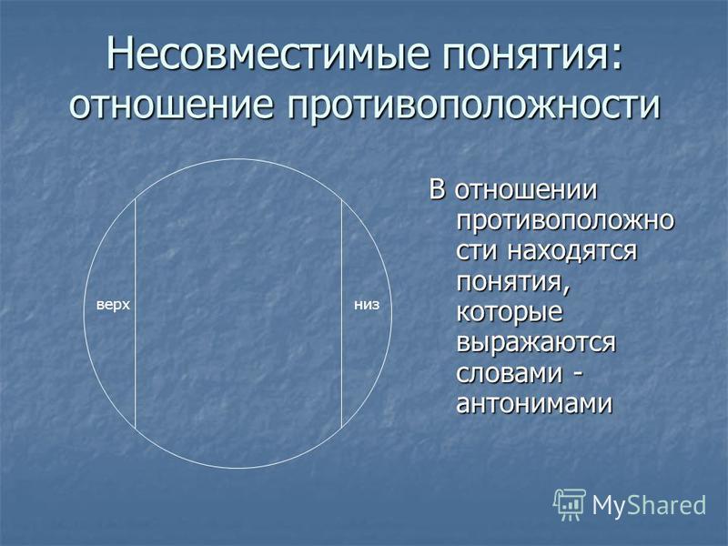 В отношении противоположности находятся понятия, которые выражаются словами - антонимами Несовместимые понятия: отношение противоположности верх низ