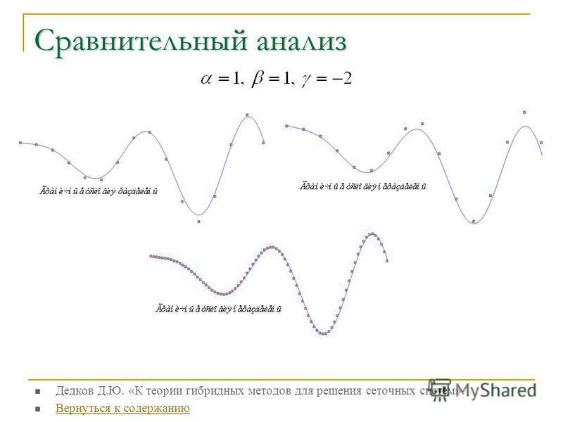 Сравнительный анализ Дедков Д.Ю. «К теории гибридных методов для решения сеточных систем». Вернуться к содержанию