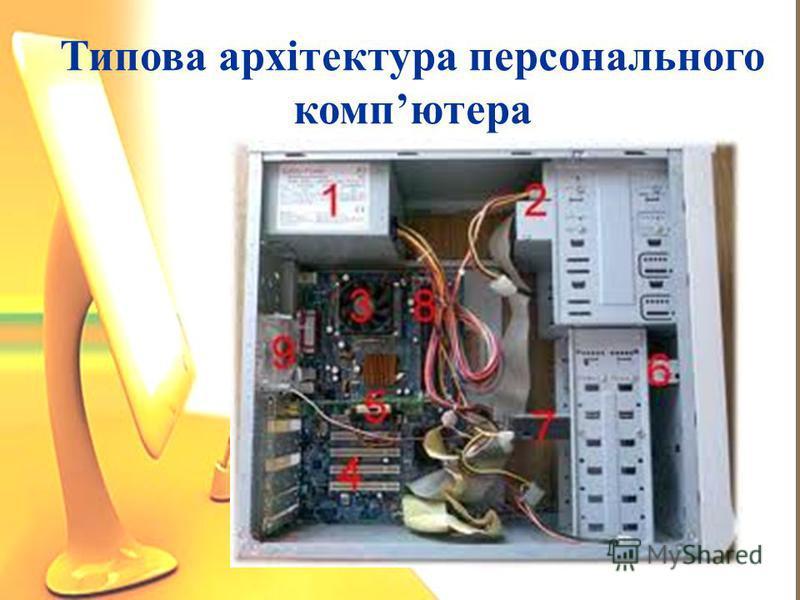 Типова архітектура персонального компютера