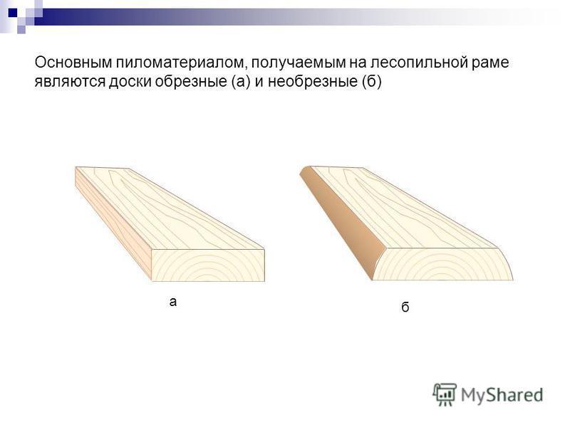 Основным пиломатериалом, получаемым на лесопильной раме являются доски обрезные (а) и необрезные (б) а б