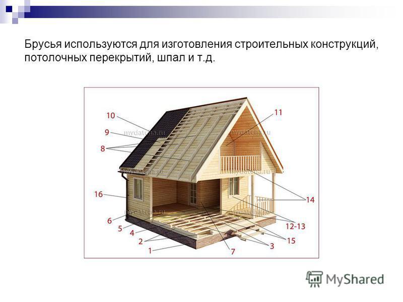 Брусья используются для изготовления строительных конструкций, потолочных перекрытий, шпал и т.д.