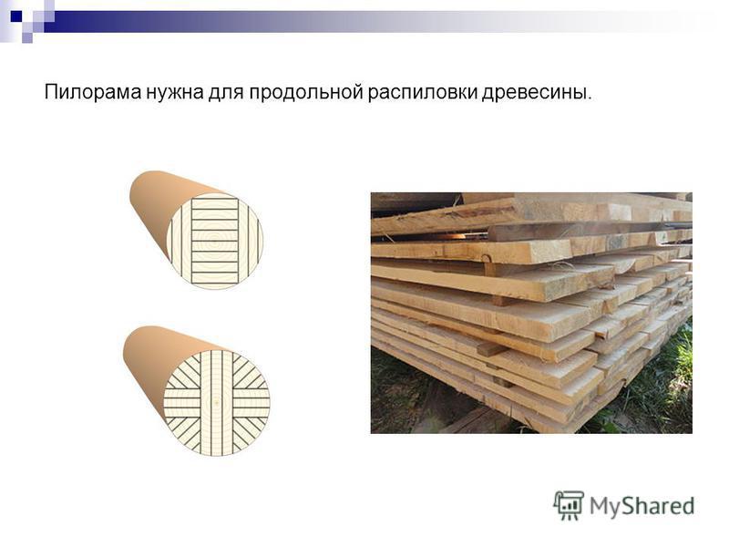 Пилорама нужна для продольной распиловки древесины.