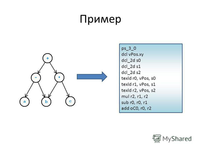 Пример ps_3_0 dcl vPos.xy dcl_2d s0 dcl_2d s1 dcl_2d s2 texld r0, vPos, s0 texld r1, vPos, s1 texld r2, vPos, s2 mul r2, r1, r2 sub r0, r0, r1 add oC0, r0, r2