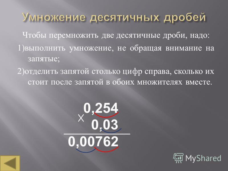 Чтобы перемножить две десятичные дроби, надо : 1) выполнить умножение, не обращая внимание на запятые ; 2) отделить запятой столько цифр справа, сколько их стоит после запятой в обоих множителях вместе. 0,254 0,03 0,00762
