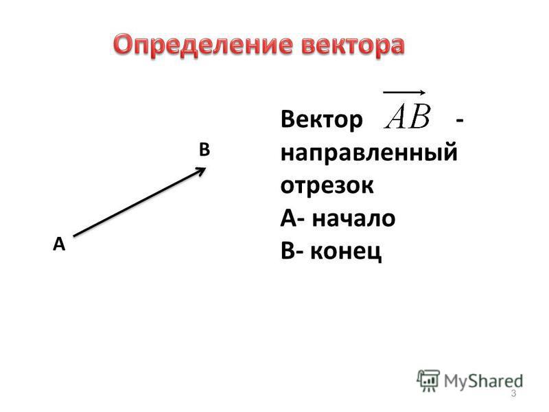 А В Вектор - направленный отрезок А- начало В- конец 3