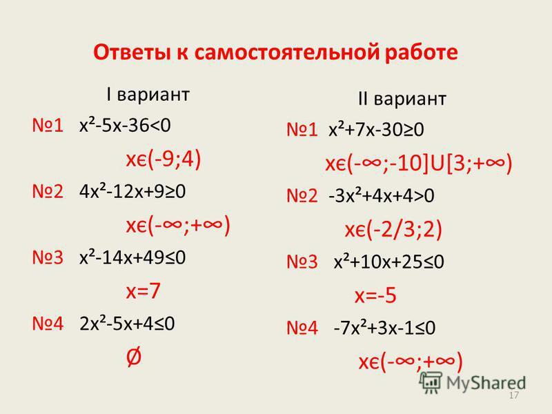 Ответы к самостоятельной работе I вариант 1 х²-5 х-36<0 хє(-9;4) 2 4 х²-12 х+90 хє(-;+) 3 х²-14 х+490 х=7 4 2 х²-5 х+40 Ø II вариант 1 х²+7 х-300 хє(-;-10]U[3;+) 2 -3 х²+4 х+4>0 хє(-2/3;2) 3 х²+10 х+250 х=-5 4 -7 х²+3 х-10 хє(-;+) 17
